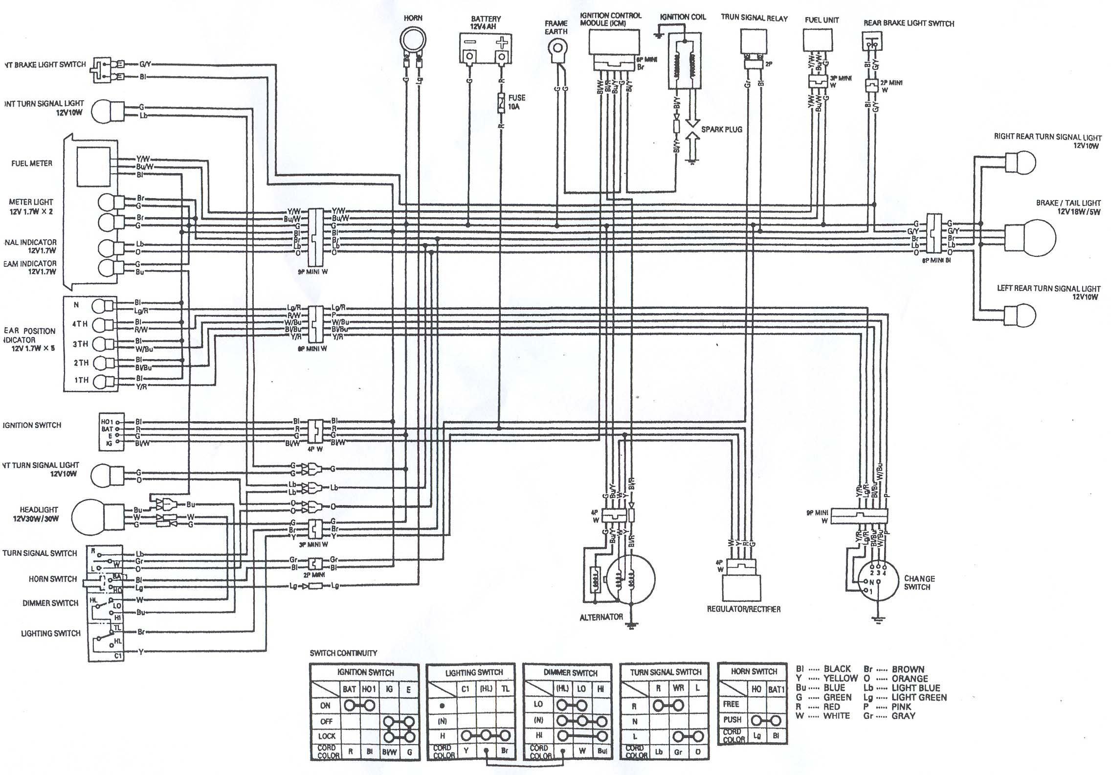 panther 110 atv wiring diagram diagram auto wiring diagram 110Cc 4 Wheeler Wiring Diagram Need a Picture of a 110 ATV Wiring Diagram